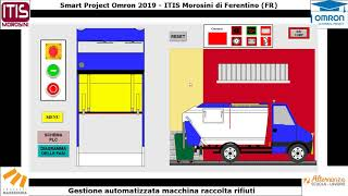 Smart Project 2019 - Gestione automatizzata raccolta rifiuti