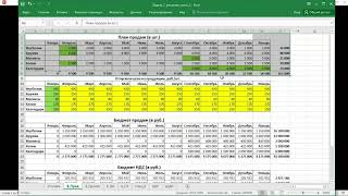 Особенности формирования БДДС при подготовке бюджета