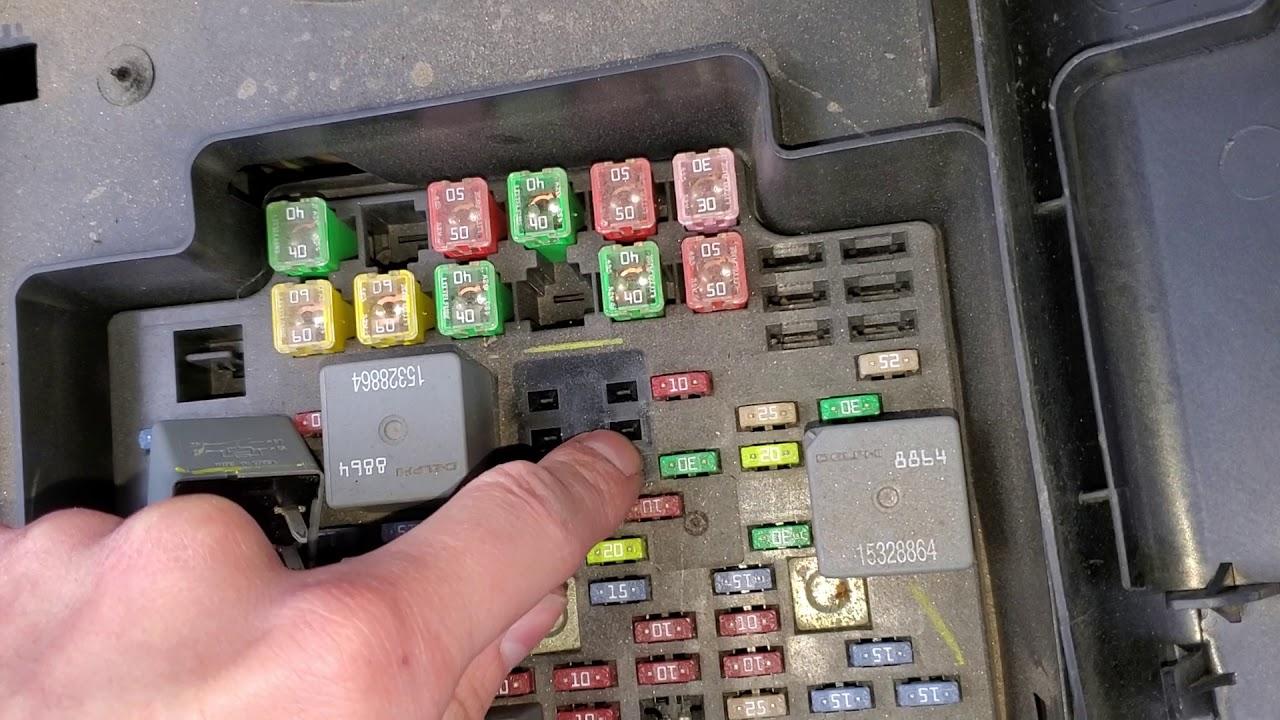 2006 Gmc Yukon Starter Relay  U0026 Starter Fuses Explained