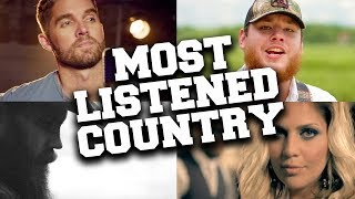 Top 100 Most Listened Country Songs in January 2020