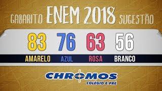 Gabarito ENEM 2018 CHROMOS - Prova Amarela: Questão 83 | História