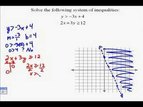 Systems of Linear Inequalities (with worked solutions & videos)