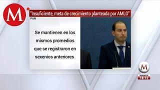 Insuficiente, meta de crecimiento planteado por AMLO: Marko Cortés