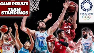 Men's Olympic Basketball Results and Standings