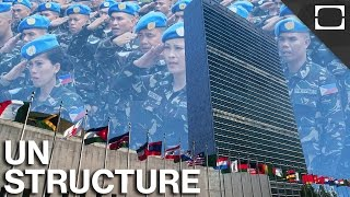 How Does The UN Work?