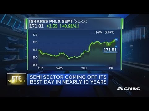 ETF Spotlight: Semi sector coming off its best day in nearly a decade