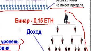 Ethereum - Stepium - МАРКЕТИНГ
