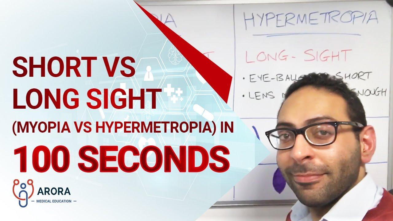 6 myopia vagy hyperopia. 6 szem refrakciós myopia és hyperopia