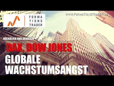 Analyse Dax, Dow Jones: Globale Wachstumsangst