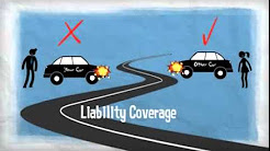 Car Insurance Personal Auto Coverages