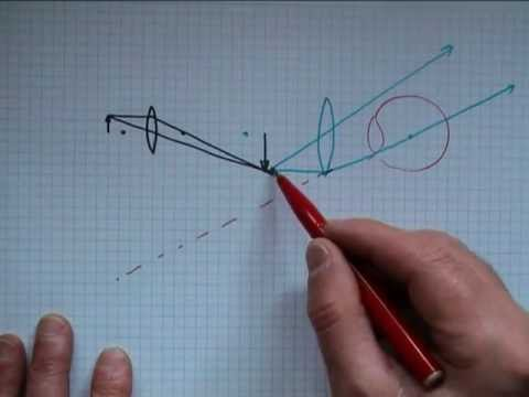 Bi konvex achromaten hq optik fernrohr lupe linse teleskop