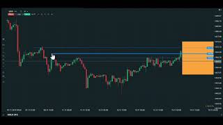Support & Resistance + MACD, The Best Strategy for Precision Entry & Exit (2)