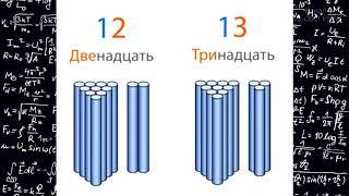 Математика 1 класс Урок 15 Образование чисел второго десятка  Двузначные числа от 10 до 20