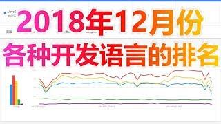 2018年12月份,各种程序开发语言的排名