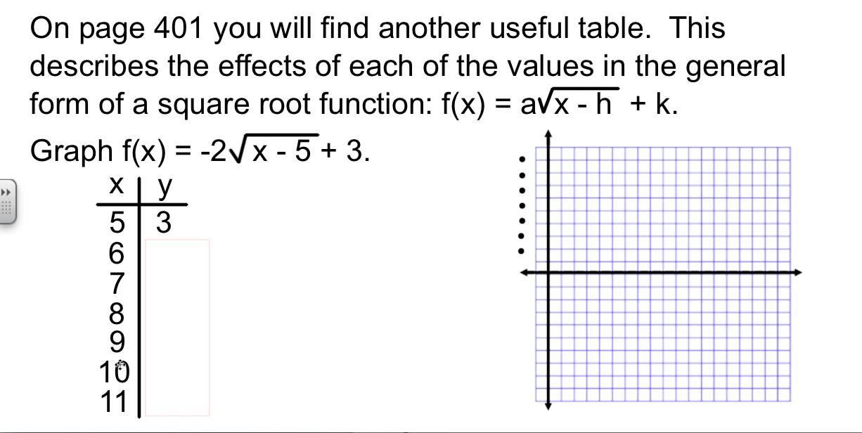 square root and cube root worksheet Termolak – Cube Roots Worksheet