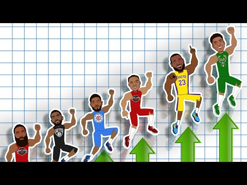 21 Highest NBA Jumpers! Ranking The Highest Vertical Jumps In The NBA! (NBA Comparison Animation)