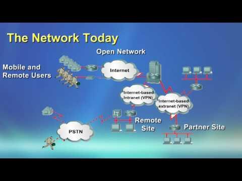 Network Security Module 1.1