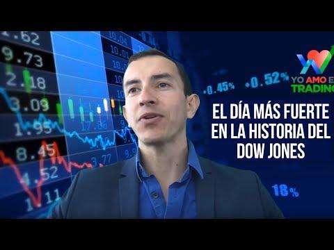 Análisis de Wall Street EN VIVO, Diciembre 27/2018