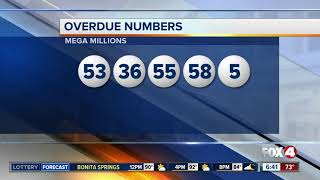 Most and least common numbers to pick for lotto