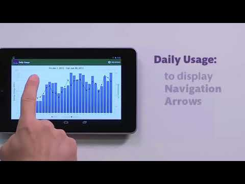 View Energy Usage