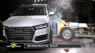 Euro NCAP Crash Test of Audi Q7 2015