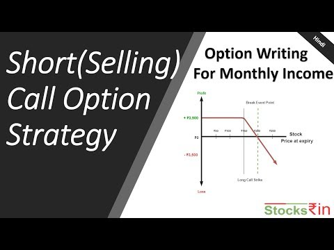 Short Call Option Strategy | Monthly Income Option Selling Strategy Explained in Hindi