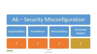 OWASP Top 10 2017 - A6 Security Misconfiguration