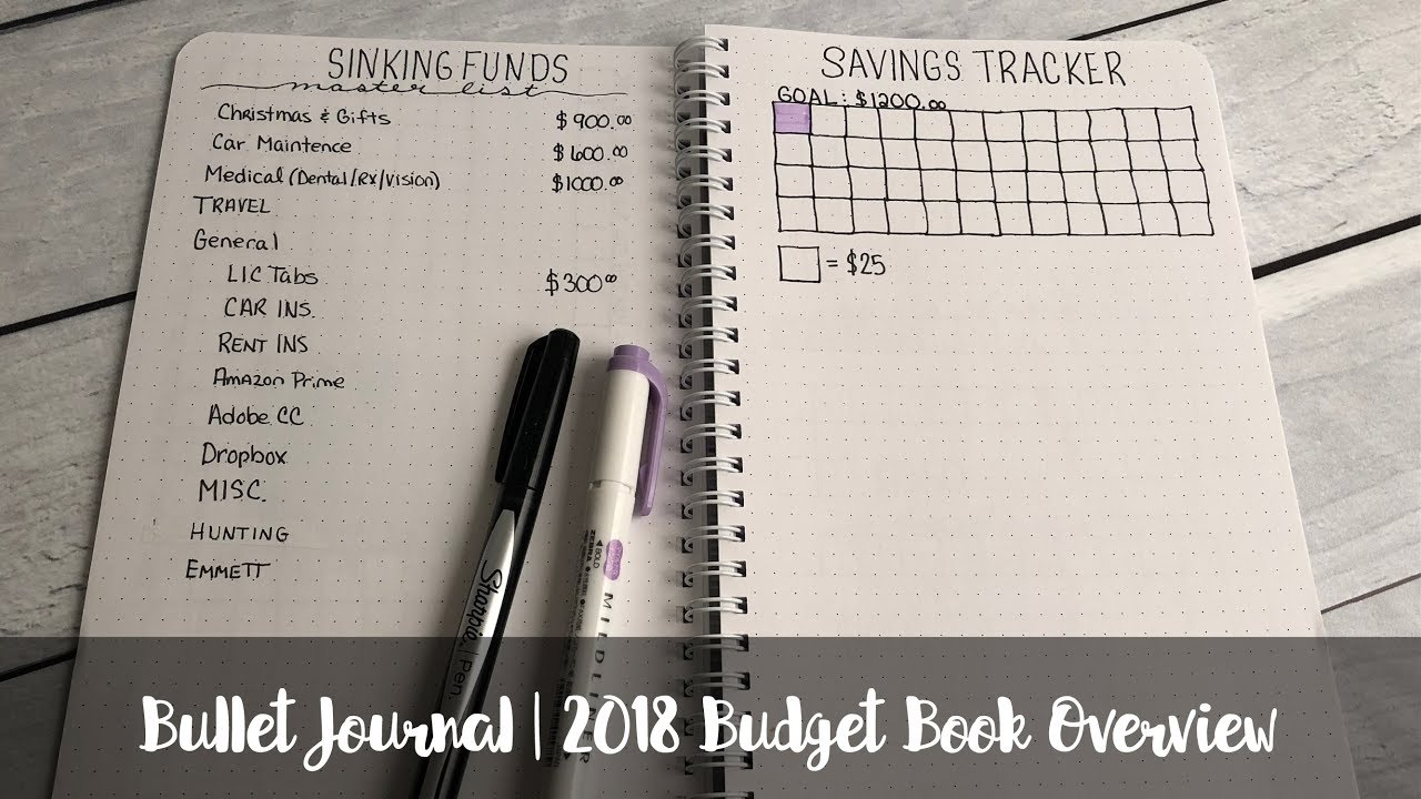 2018 budget overview bullet journal style youtube