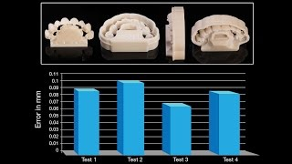 A Study of Clinical Accuracy in Zirconia Bridges  (Vol. 2, Issue 1)
