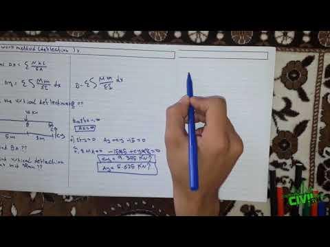 Structural Analysis 1 ||  Deflecion virtual work method part 1