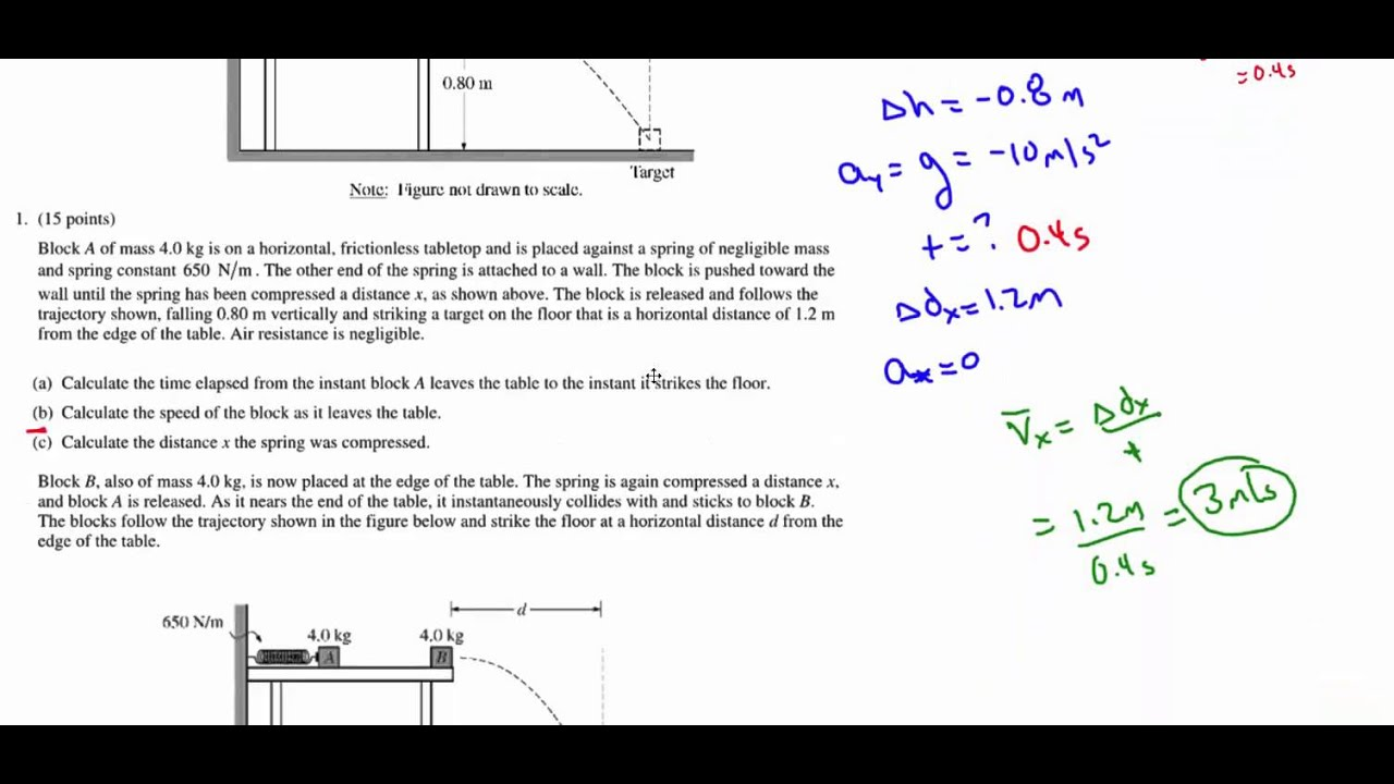 ap physics 1 momentum and impulse free response