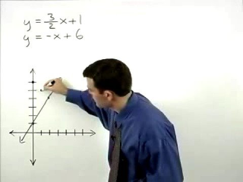 Adult Education Courses - MathHelp.com - 1000+ Online Math Lessons