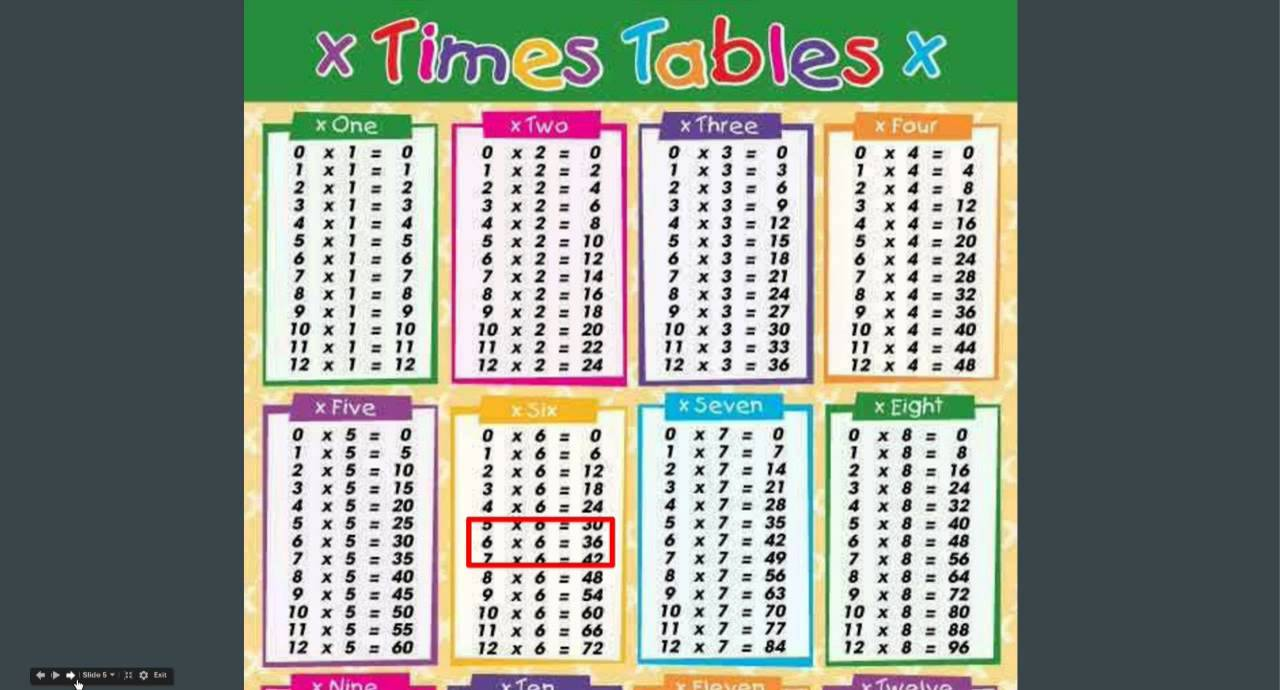 Multiplication and division tables youtube - Domino table de multiplication ...