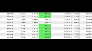 EUR/USD اليوم سكالبنج ونتائج لايف في آخر الفيديو على إحدى حساباتي الحقيقية