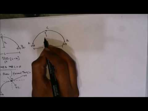 Arches | 3 Three Hinge Parabolic Arches | Structural Analysis - I | Hindi | Mumbai University