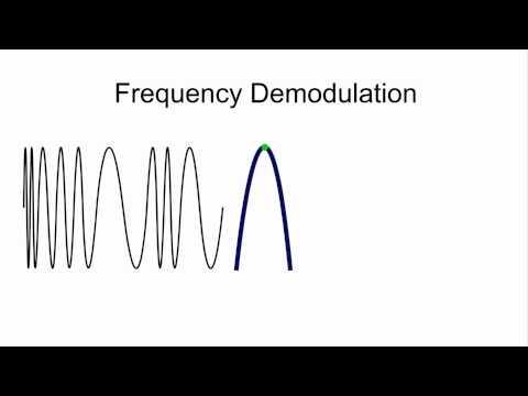 FM Detector Demodulator