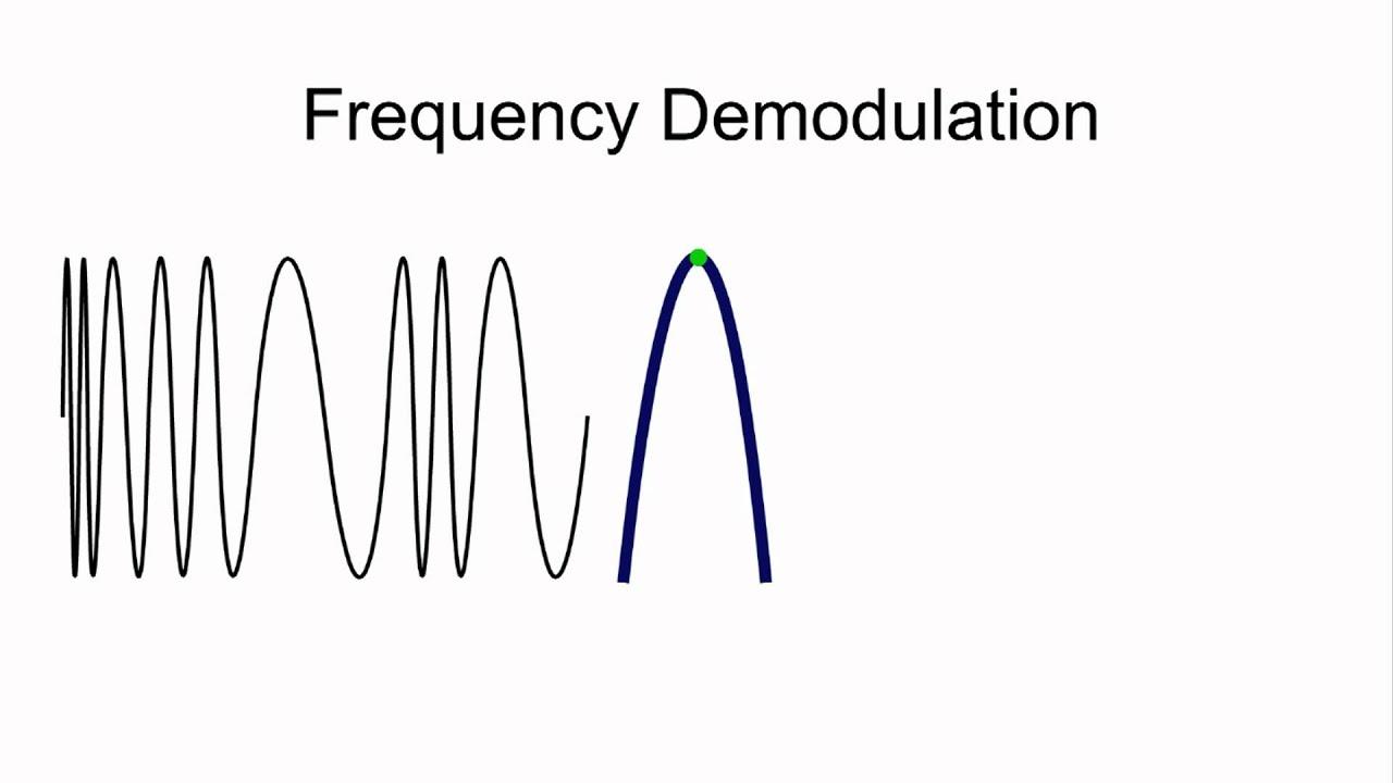 fm demodulator