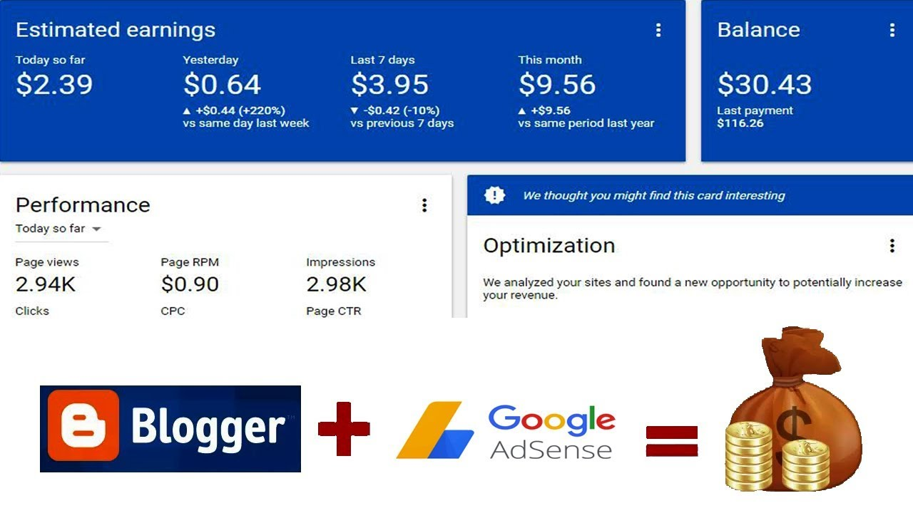 Google Adsense Earning Proof from Blogger    How i get High CPC    Blogger  Adsense Earnings