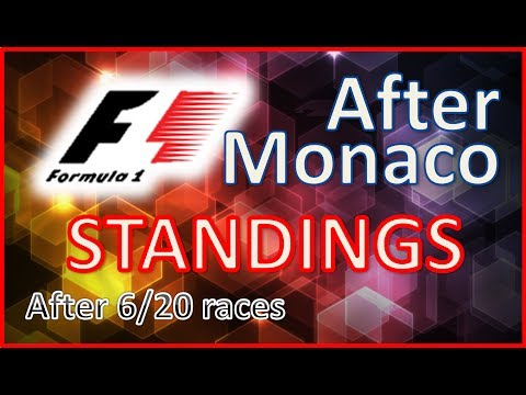 2017 F1 Championship STANDINGS after Monaco and before Canada (6/20 Formula 1 2017)
