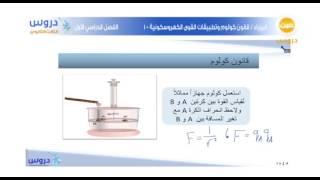 الثالث الثانوي الفصل الدراسي الثاني الفيزياء قانون كولوم وتطبيقات القوى الكهروسكونية Youtube