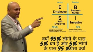 Why 95% people have 5% money and 5% have 95% money by -Harshvardhan Jain Sir