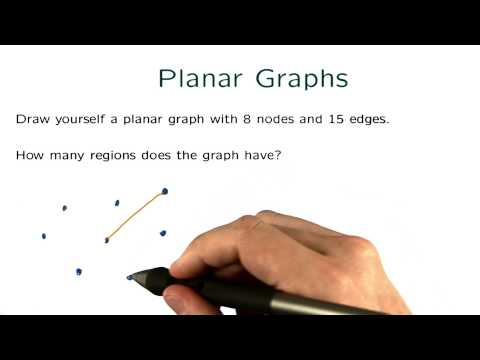 Planar Graphs - Intro to Algorithms