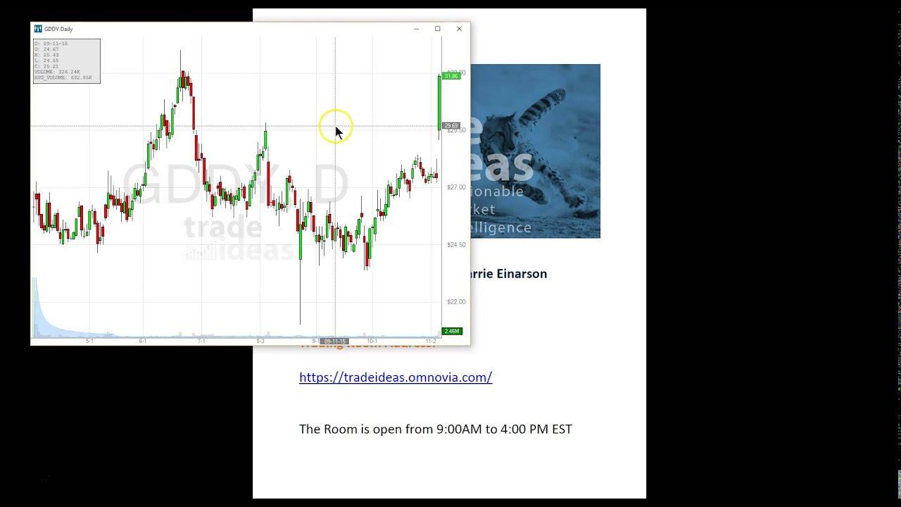 Trade Ideas Live Trading Room Recap Thursday November 5, 2105 - YouTube