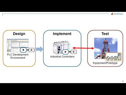 Drilling Systems Modeling & Automation, Part 1: Introduction to Digital Twins