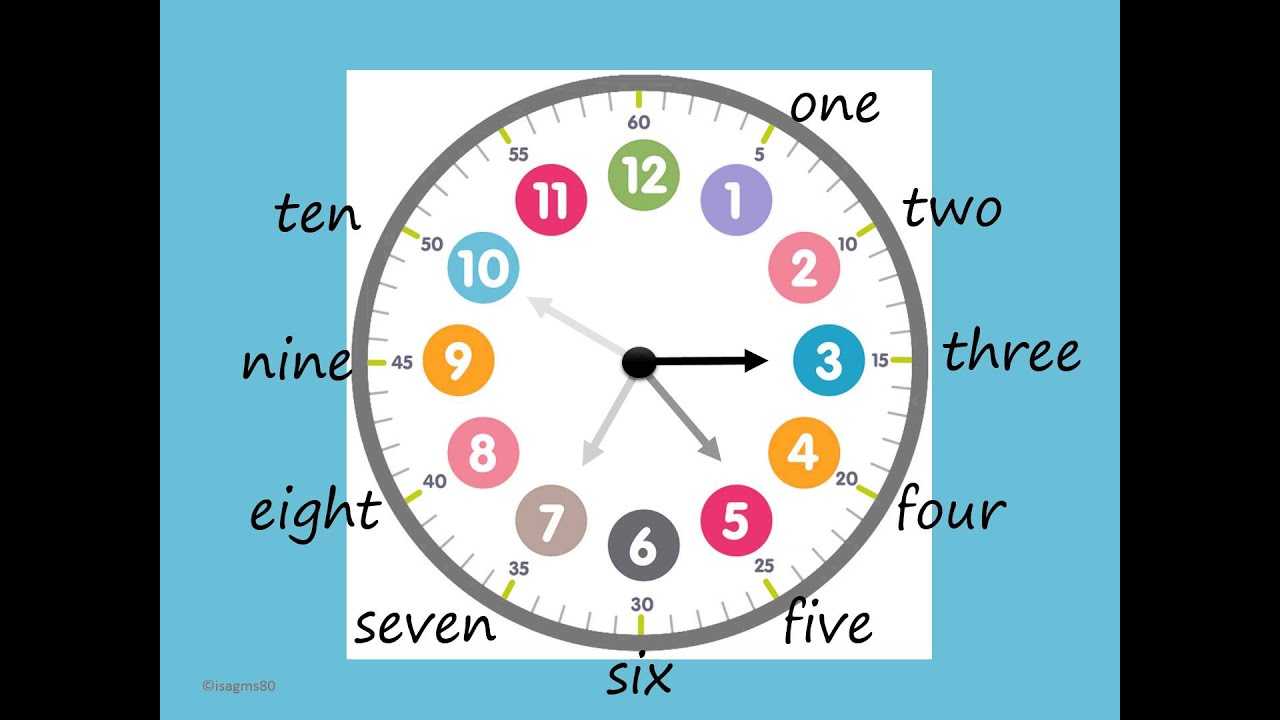 6ème Telling the time - YouTube