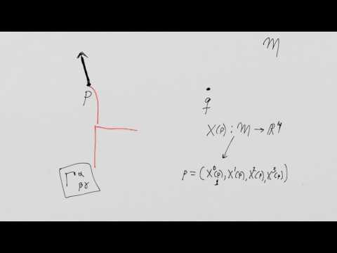 What is General Relativity? Lesson 9: Parallelism and the Covariant Derivative