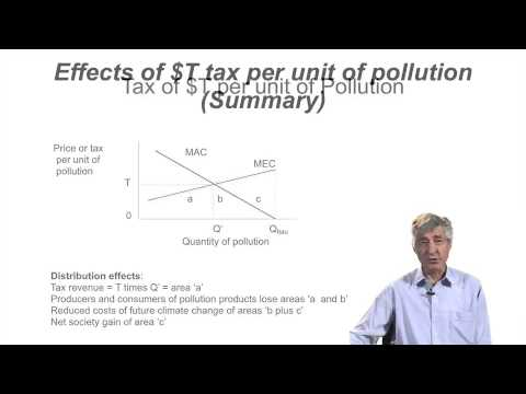 8   5   8 5 Mitigation policy  operation and effects of an emissions tax 13 42