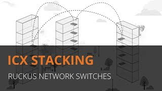 Ruckus ICX Switches: Advanced Stacking