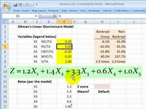 Altman S Z Score For Credit Risk