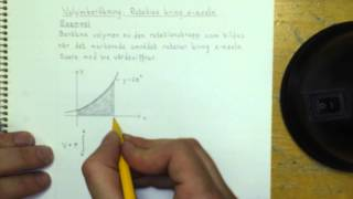 Ma4 Volymberäkning: Rotation kring x-axeln